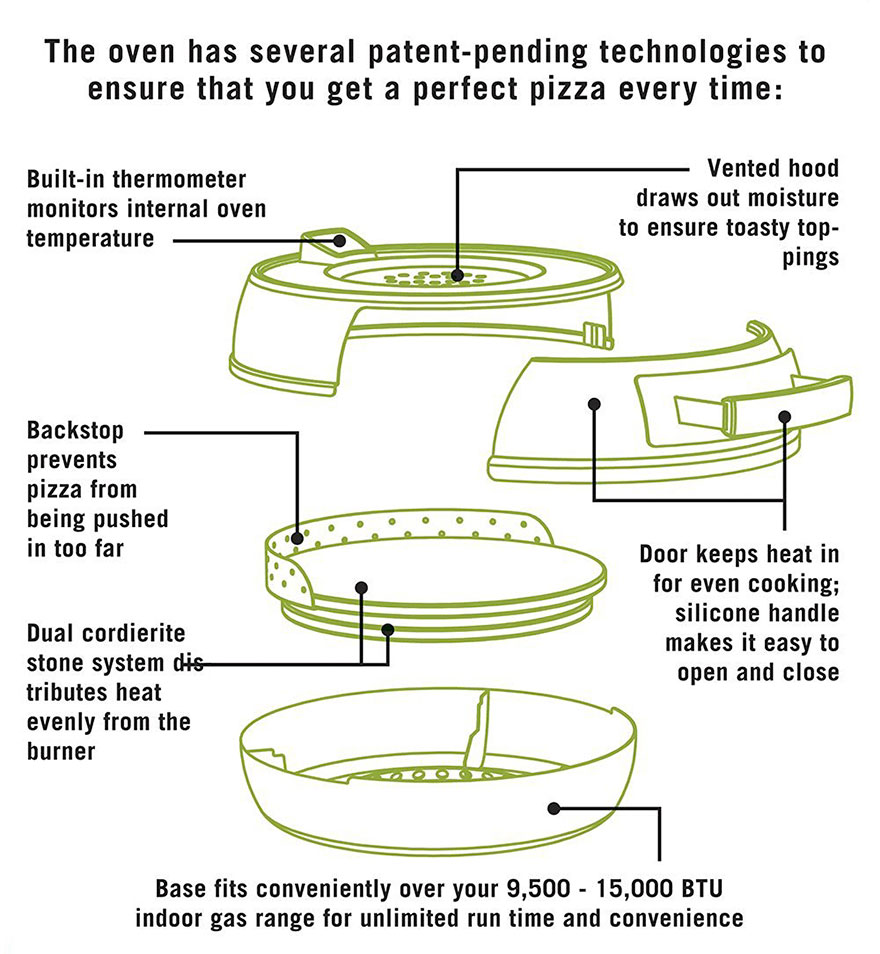 homemade-pizza-oven-pizzacraft-7